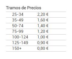 tramos-2-carasnew